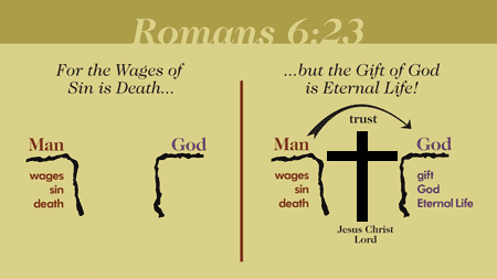 Romans 6:23 The wages of sin is death