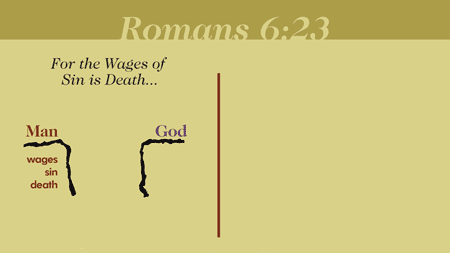 Romans 6:23 For the wages of sin is death