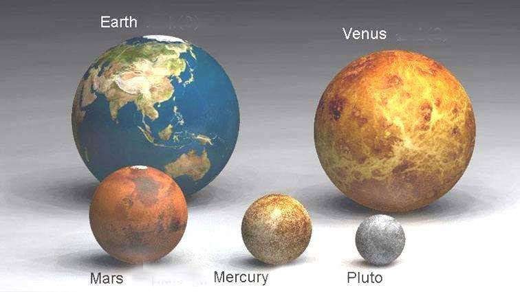Earth compared to smaller planets (Venus, Mars, Mercury and Pluto)