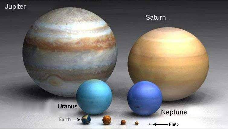 Earth compared to larger planets (Jupiter, Saturn, Uranus and Neptune)
