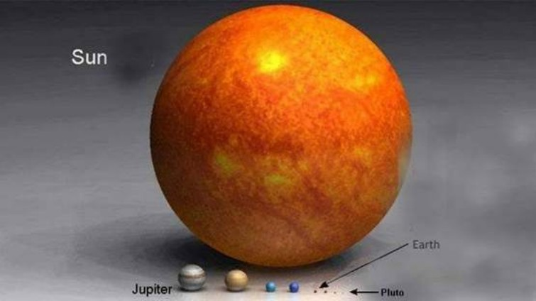 The larger planets compared to the Sun