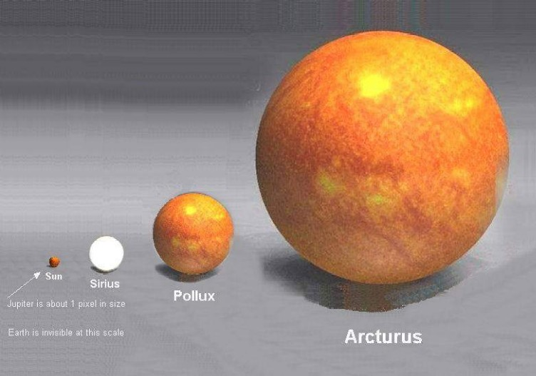 Our Sun compared to Sirius, Pollux and Arcturus