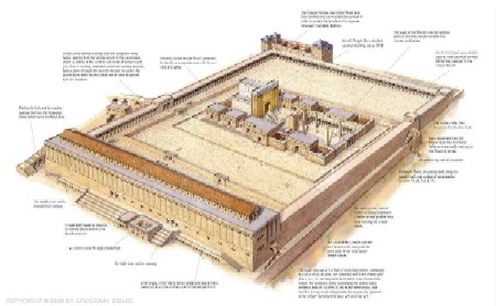 Temple Mount | ESV Study Bible