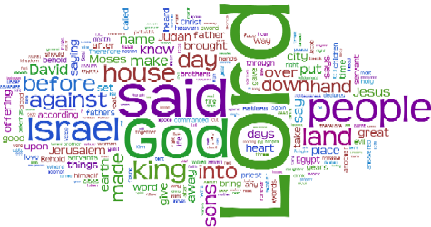 Wordle | Whole Bible (ESV)